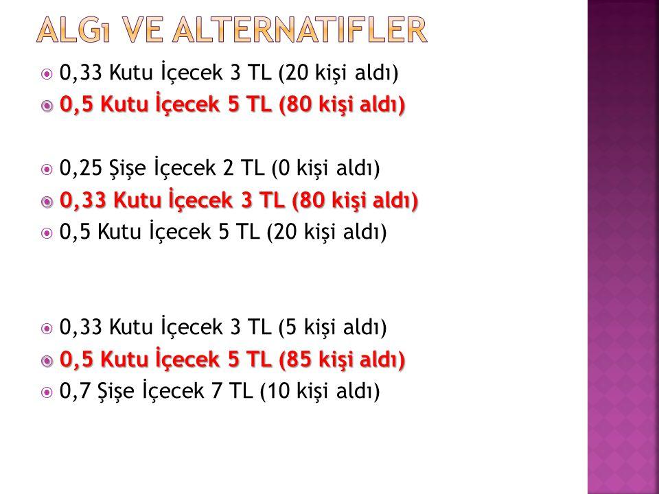  0,33 Kutu İçecek 3 TL (20 kişi aldı)  0,5 Kutu İçecek 5 TL (80 kişi aldı)  0,25 Şişe İçecek 2 TL (0 kişi aldı)  0,33 Kutu İçecek 3 TL (80 kişi aldı)  0,5 Kutu İçecek 5 TL (20 kişi aldı)  0,33 Kutu İçecek 3 TL (5 kişi aldı)  0,5 Kutu İçecek 5 TL (85 kişi aldı)  0,7 Şişe İçecek 7 TL (10 kişi aldı)