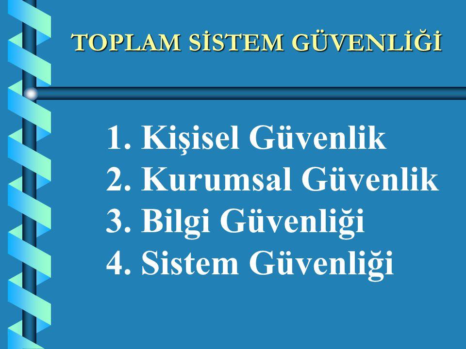 TOPLAM SİSTEM GÜVENLİĞİ 1. Kişisel Güvenlik 2. Kurumsal Güvenlik 3.