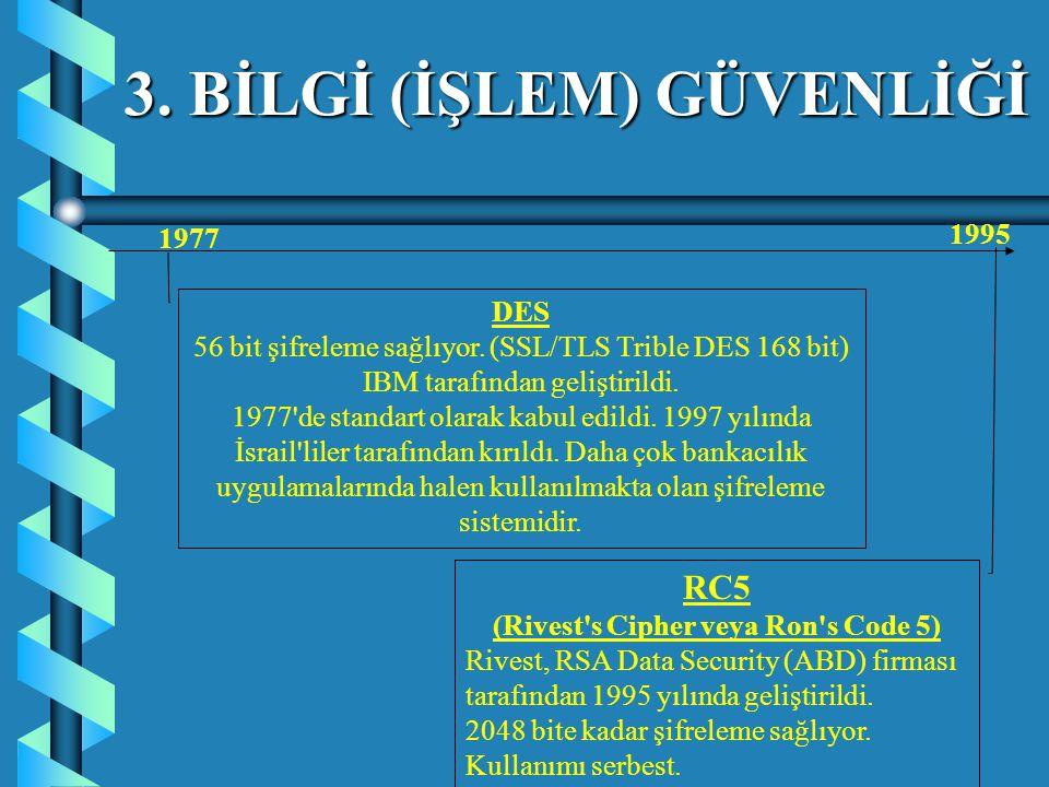 DES 56 bit şifreleme sağlıyor. (SSL/TLS Trible DES 168 bit) IBM tarafından geliştirildi.
