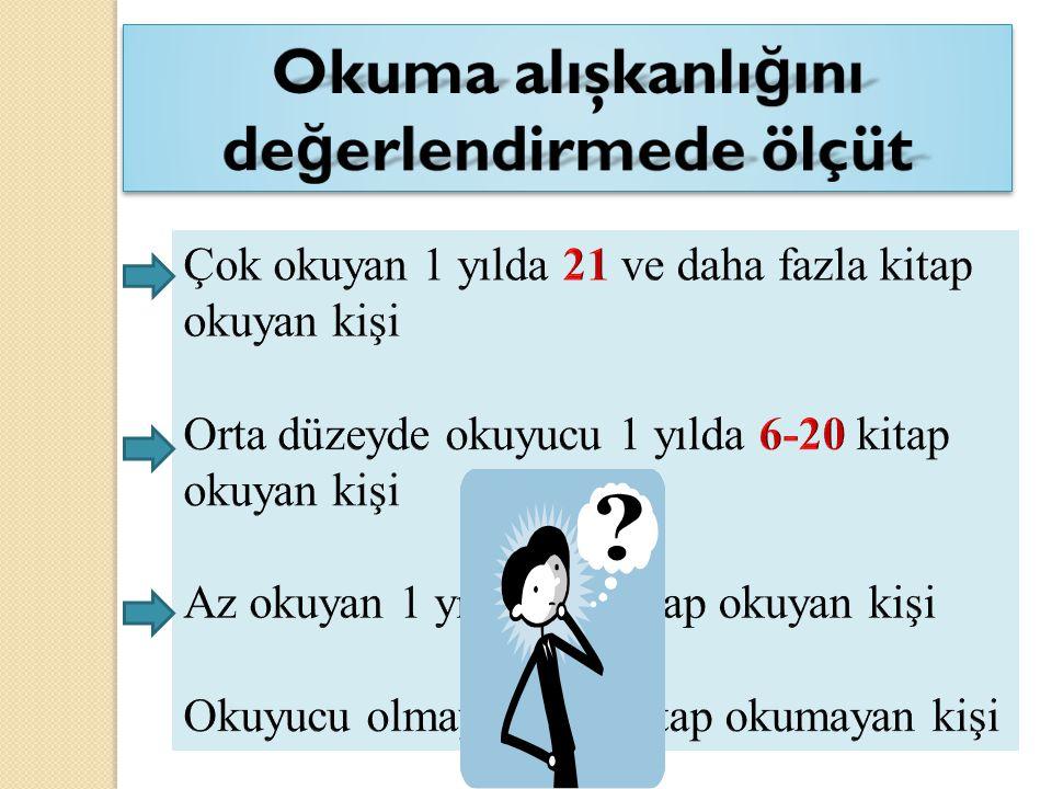 Türkiye'de Okuma ve İ zleme Oranları Dergi okuma oranı % 4 Kitap okuma oranı Gazete okuma oranı Radyo dinleme oranı % 25 Televizyon izleme oranı % 94