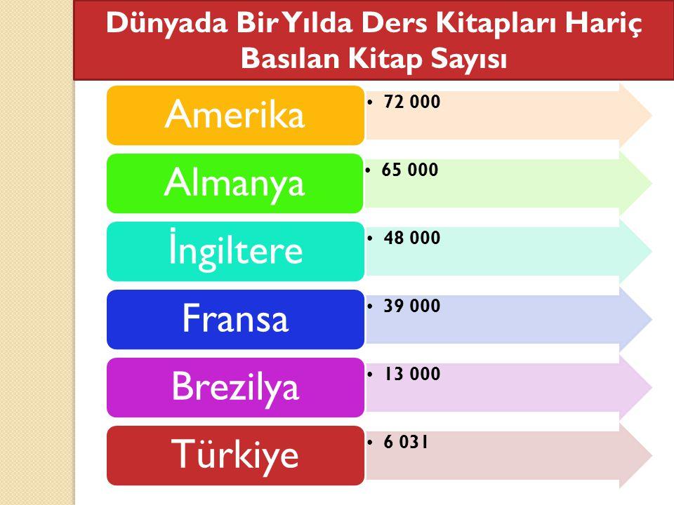 Birleşmiş Milletler İ nsani Gelişim Raporu'nda, kitap okuma oranında Türkiye, Malezya, Libya ve Ermenistan gibi ülkelerin bulundu ğ u 173 ülke arasınd