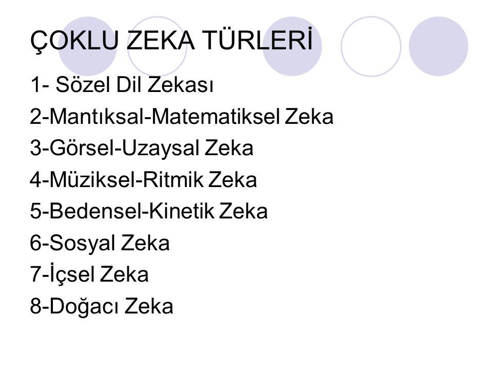 ÇOKLU ZEKA TÜRLERİ 1- Sözel Dil Zekası 2-Mantıksal-Matematiksel Zeka 3-Görsel-Uzaysal Zeka 4-Müziksel-Ritmik Zeka 5-Bedensel-Kinetik Zeka 6-Sosyal Zek