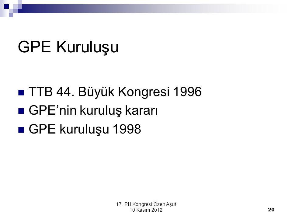 17. PH Kongresi-Özen Aşut 10 Kasım 2012 20 GPE Kuruluşu TTB 44. Büyük Kongresi 1996 GPE'nin kuruluş kararı GPE kuruluşu 1998