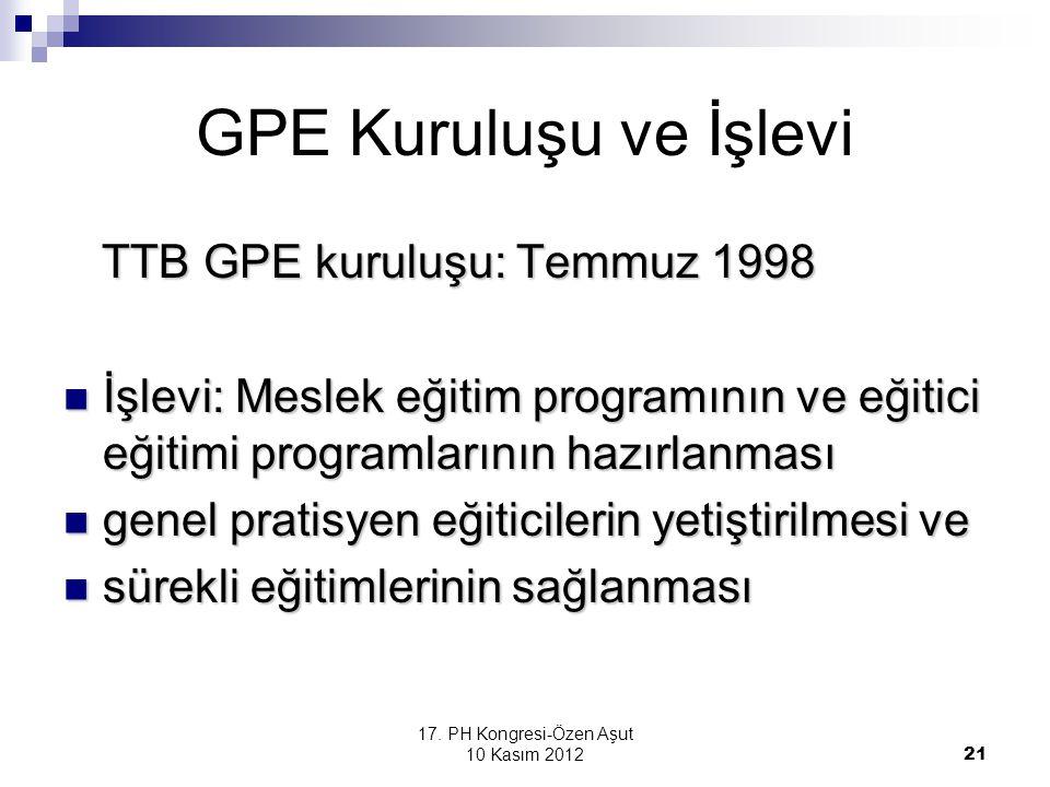 17. PH Kongresi-Özen Aşut 10 Kasım 2012 21 GPE Kuruluşu ve İşlevi TTB GPE kuruluşu: Temmuz 1998 TTB GPE kuruluşu: Temmuz 1998 İşlevi: Meslek eğitim pr