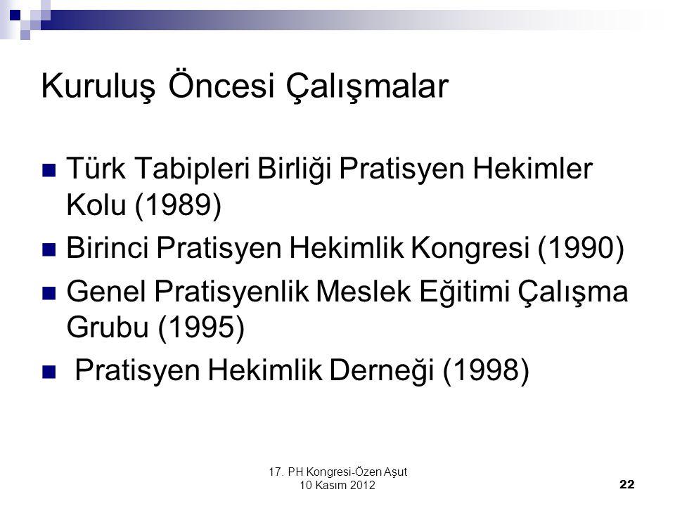 17. PH Kongresi-Özen Aşut 10 Kasım 2012 22 Kuruluş Öncesi Çalışmalar Türk Tabipleri Birliği Pratisyen Hekimler Kolu (1989) Birinci Pratisyen Hekimlik
