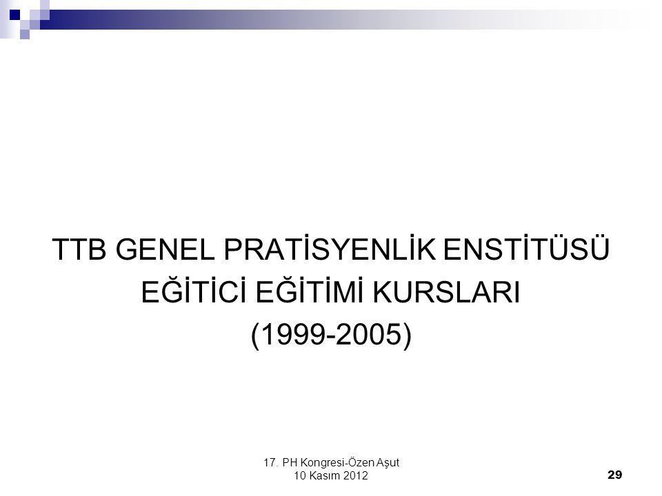 17. PH Kongresi-Özen Aşut 10 Kasım 2012 29 TTB GENEL PRATİSYENLİK ENSTİTÜSÜ EĞİTİCİ EĞİTİMİ KURSLARI (1999-2005)