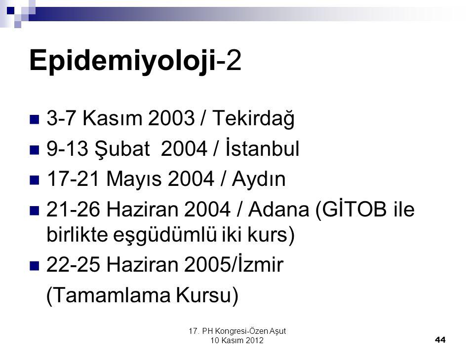 17. PH Kongresi-Özen Aşut 10 Kasım 2012 44 Epidemiyoloji-2 3-7 Kasım 2003 / Tekirdağ 9-13 Şubat 2004 / İstanbul 17-21 Mayıs 2004 / Aydın 21-26 Haziran