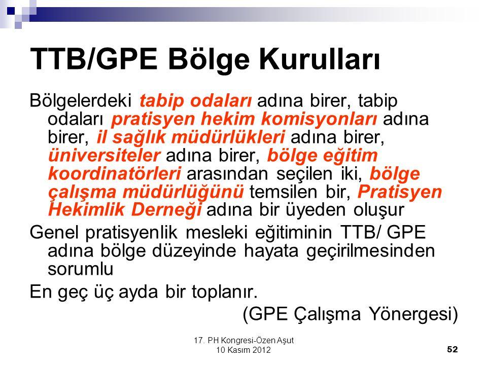17. PH Kongresi-Özen Aşut 10 Kasım 2012 52 TTB/GPE Bölge Kurulları Bölgelerdeki tabip odaları adına birer, tabip odaları pratisyen hekim komisyonları