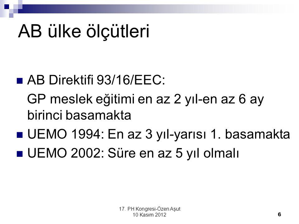 17. PH Kongresi-Özen Aşut 10 Kasım 2012 6 AB ülke ölçütleri AB Direktifi 93/16/EEC: GP meslek eğitimi en az 2 yıl-en az 6 ay birinci basamakta UEMO 19