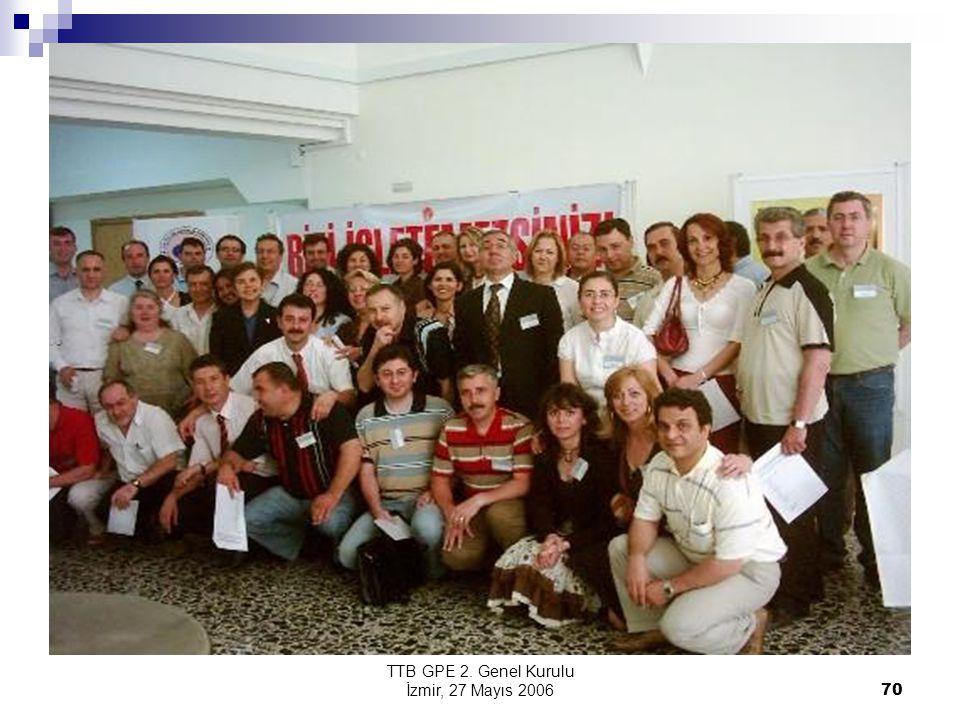 TTB GPE 2. Genel Kurulu İzmir, 27 Mayıs 2006 70