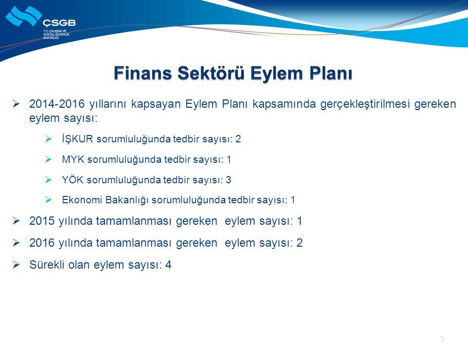  2014-2016 yıllarını kapsayan Eylem Planı kapsamında gerçekleştirilmesi gereken eylem sayısı:  İŞKUR sorumluluğunda tedbir sayısı: 2  MYK sorumlulu