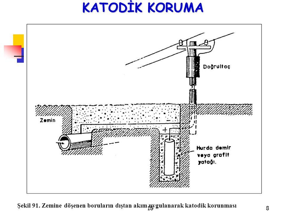 188 KATODİK KORUMA Şekil 91. Zemine döşenen boruların dıştan akım uygulanarak katodik korunması