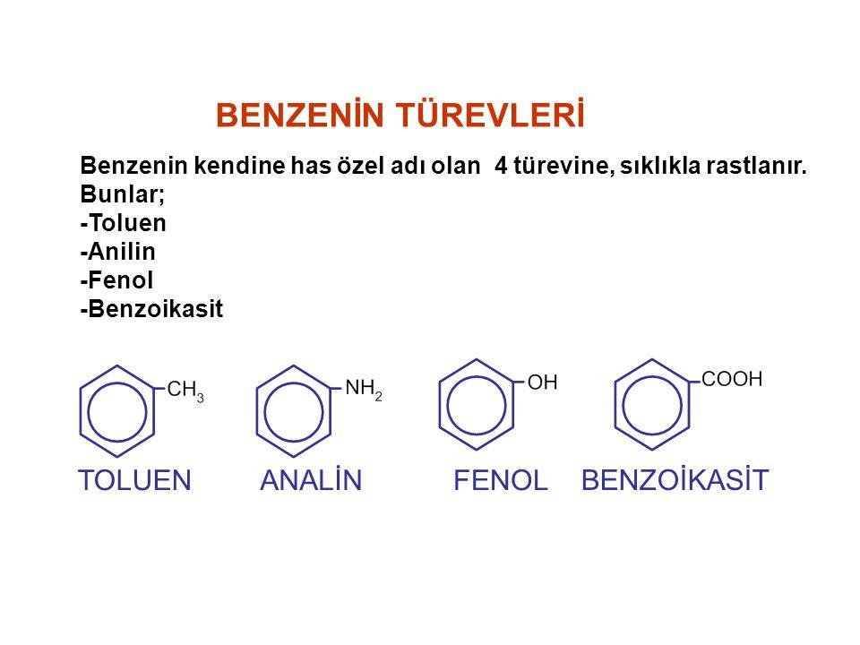 BENZENİN TÜREVLERİ Benzenin kendine has özel adı olan 4 türevine, sıklıkla rastlanır. Bunlar; -Toluen -Anilin -Fenol -Benzoikasit TOLUENANALİNFENOL BE