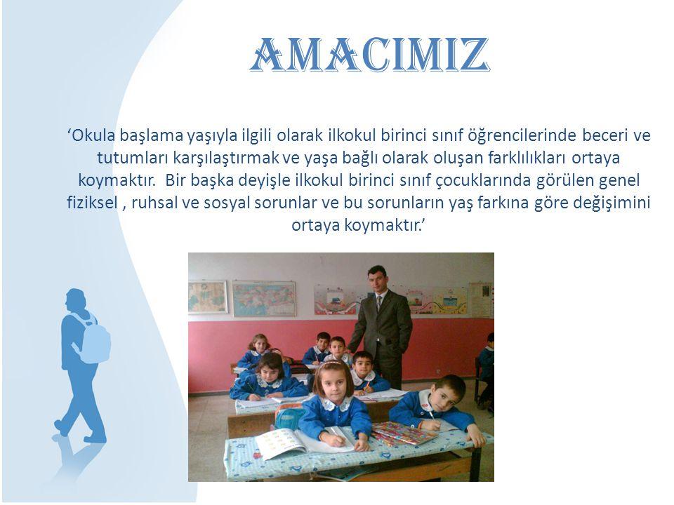 AMACIMIZ 'Okula başlama yaşıyla ilgili olarak ilkokul birinci sınıf öğrencilerinde beceri ve tutumları karşılaştırmak ve yaşa bağlı olarak oluşan fark