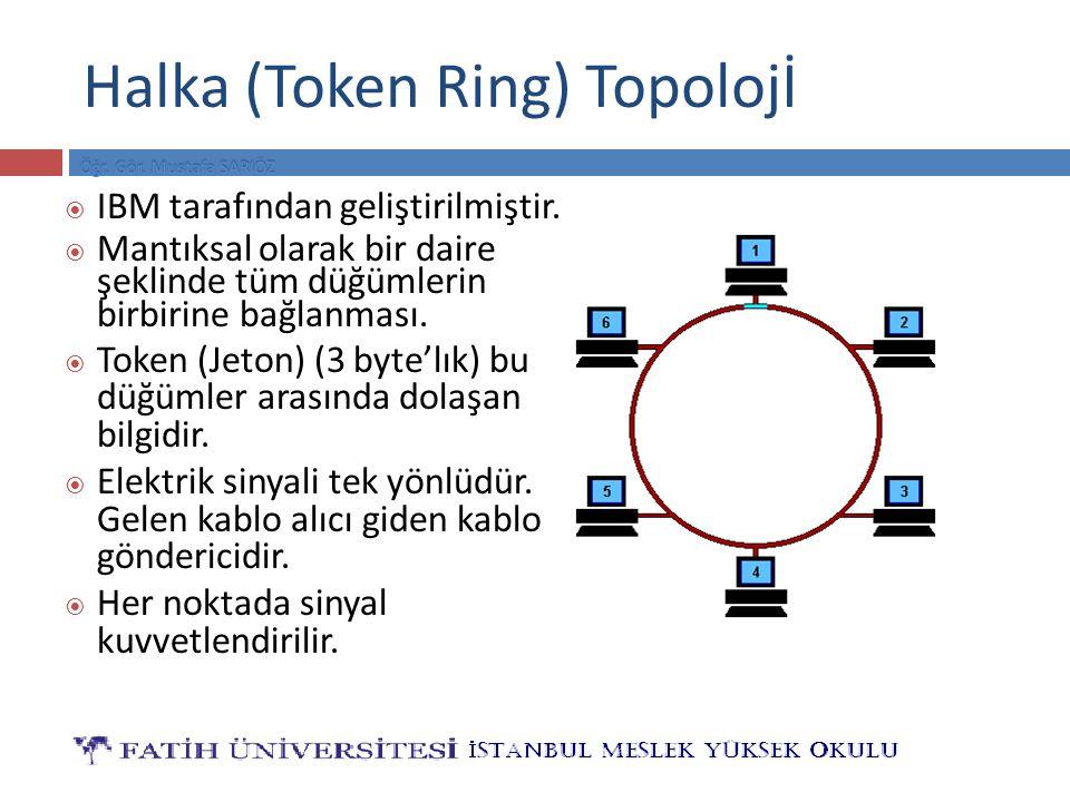 Halka (Token Ring) Topolojİ  IBM tarafından geliştirilmiştir.  Mantıksal olarak bir daire şeklinde tüm düğümlerin birbirine bağlanması.  Token (Jet