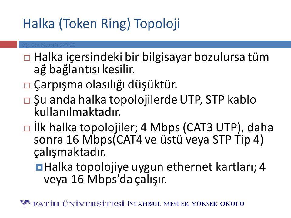 Halka (Token Ring) Topoloji  Halka içersindeki bir bilgisayar bozulursa tüm ağ bağlantısı kesilir.