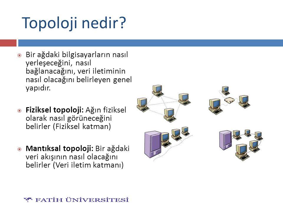 Topoloji nedir?  Bir ağdaki bilgisayarların nasıl yerleşeceğini, nasıl bağlanacağını, veri iletiminin nasıl olacağını belirleyen genel yapıdır.  Fiz
