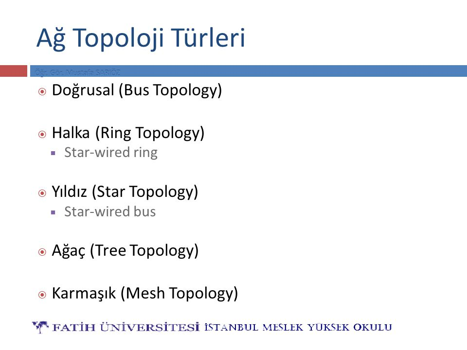 Ağ Topoloji Türleri  Doğrusal (Bus Topology)  Halka (Ring Topology)  Star-wired ring  Yıldız (Star Topology)  Star-wired bus  Ağaç (Tree Topolog