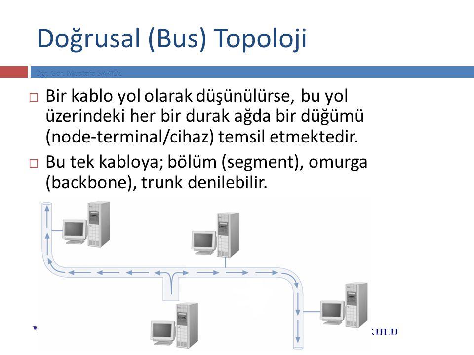 Doğrusal (Bus) Topoloji  Bir kablo yol olarak düşünülürse, bu yol üzerindeki her bir durak ağda bir düğümü (node-terminal/cihaz) temsil etmektedir.