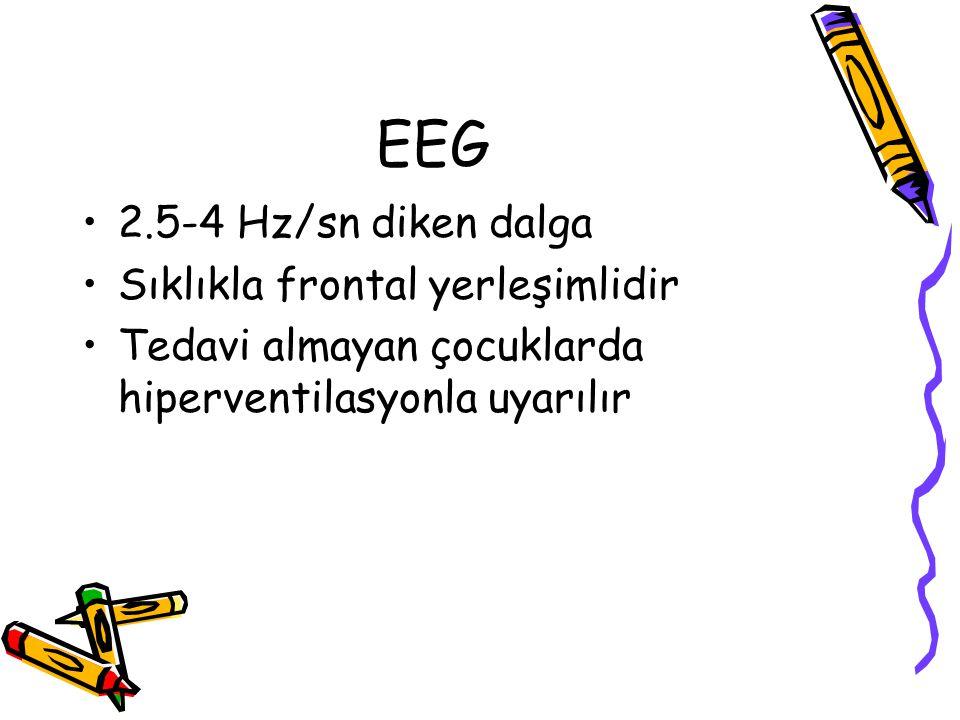 EEG 2.5-4 Hz/sn diken dalga Sıklıkla frontal yerleşimlidir Tedavi almayan çocuklarda hiperventilasyonla uyarılır