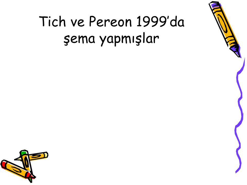 Tich ve Pereon 1999'da şema yapmışlar