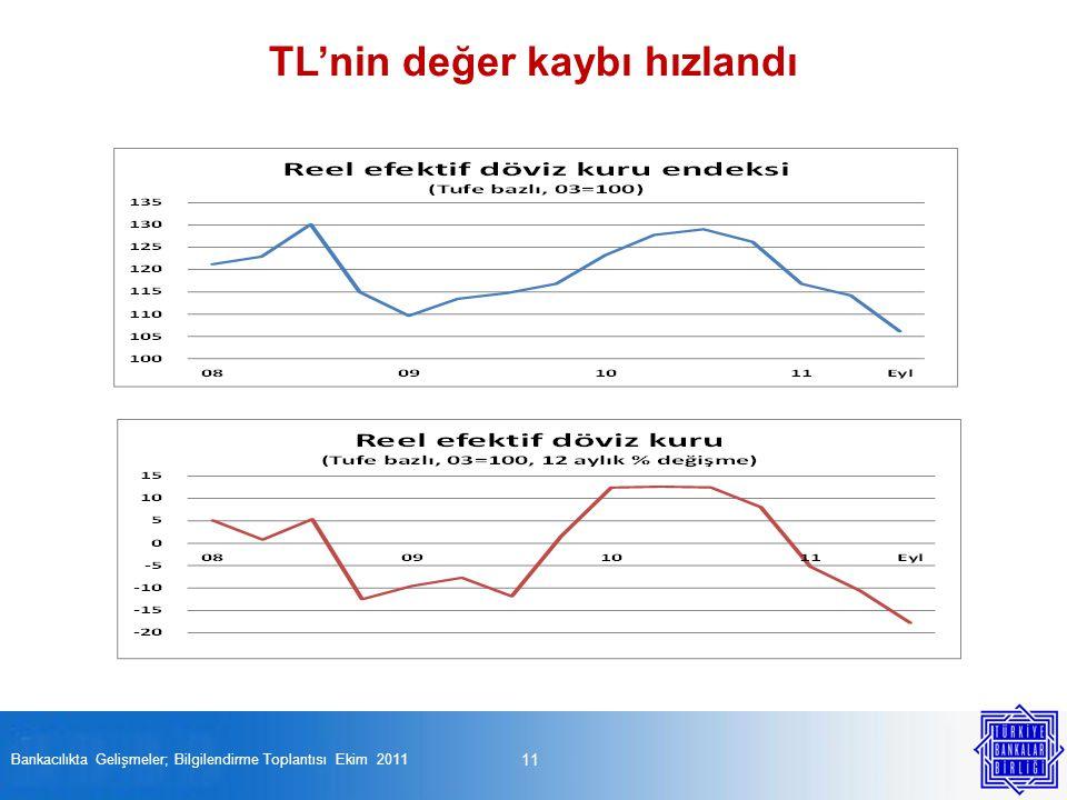 11 Bankacılıkta Gelişmeler; Bilgilendirme Toplantısı Ekim 2011 TL'nin değer kaybı hızlandı