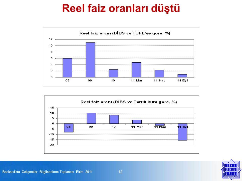 12 Bankacılıkta Gelişmeler; Bilgilendirme Toplantısı Ekim 2011 Reel faiz oranları düştü