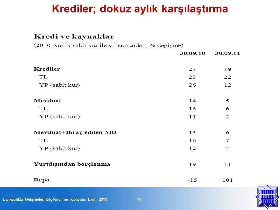 14 Bankacılıkta Gelişmeler; Bilgilendirme Toplantısı Ekim 2011 Krediler; dokuz aylık karşılaştırma