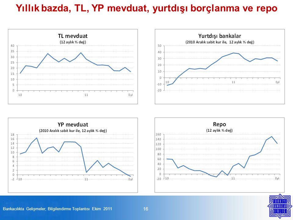 16 Bankacılıkta Gelişmeler; Bilgilendirme Toplantısı Ekim 2011 Yıllık bazda, TL, YP mevduat, yurtdışı borçlanma ve repo
