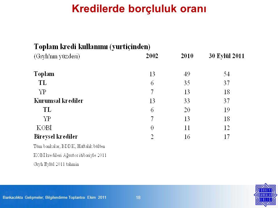 18 Bankacılıkta Gelişmeler; Bilgilendirme Toplantısı Ekim 2011 Kredilerde borçluluk oranı
