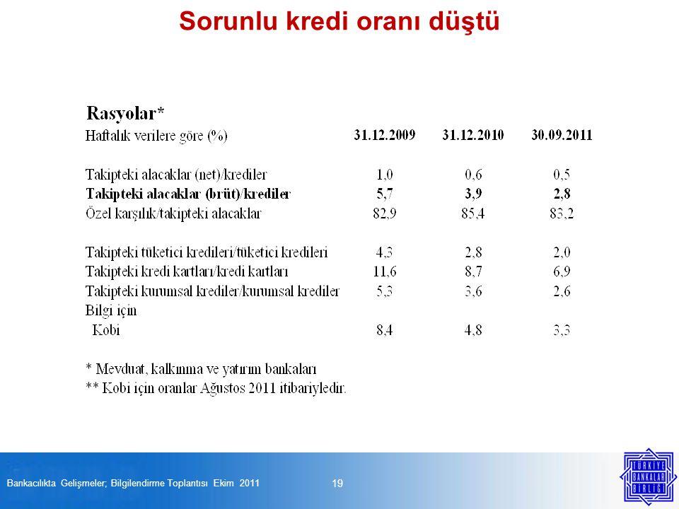 19 Bankacılıkta Gelişmeler; Bilgilendirme Toplantısı Ekim 2011 Sorunlu kredi oranı düştü