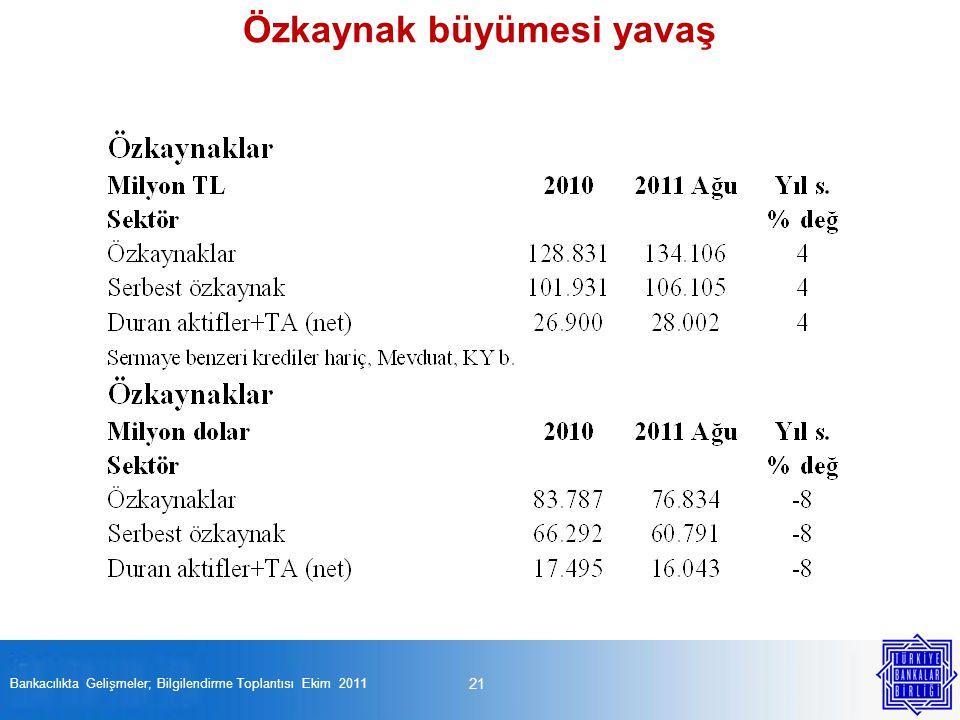 21 Bankacılıkta Gelişmeler; Bilgilendirme Toplantısı Ekim 2011 Özkaynak büyümesi yavaş
