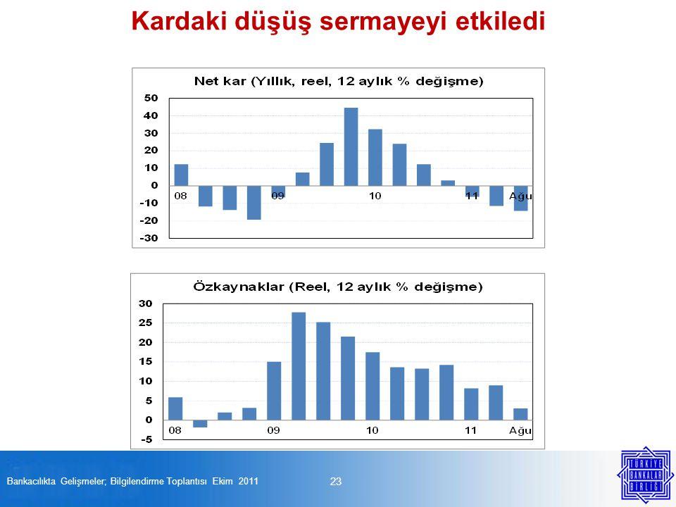 23 Bankacılıkta Gelişmeler; Bilgilendirme Toplantısı Ekim 2011 Kardaki düşüş sermayeyi etkiledi