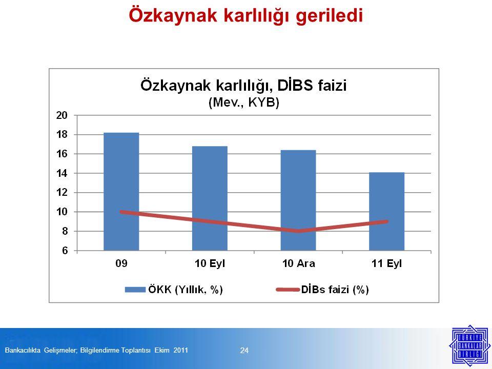 24 Bankacılıkta Gelişmeler; Bilgilendirme Toplantısı Ekim 2011 Özkaynak karlılığı geriledi
