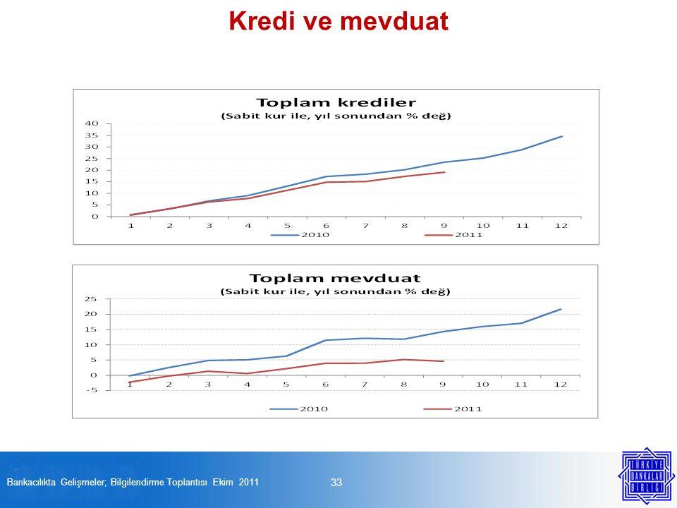 33 Bankacılıkta Gelişmeler; Bilgilendirme Toplantısı Ekim 2011 Kredi ve mevduat