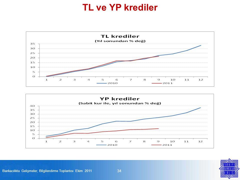 34 Bankacılıkta Gelişmeler; Bilgilendirme Toplantısı Ekim 2011 TL ve YP krediler
