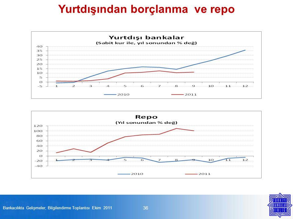 36 Bankacılıkta Gelişmeler; Bilgilendirme Toplantısı Ekim 2011 Yurtdışından borçlanma ve repo