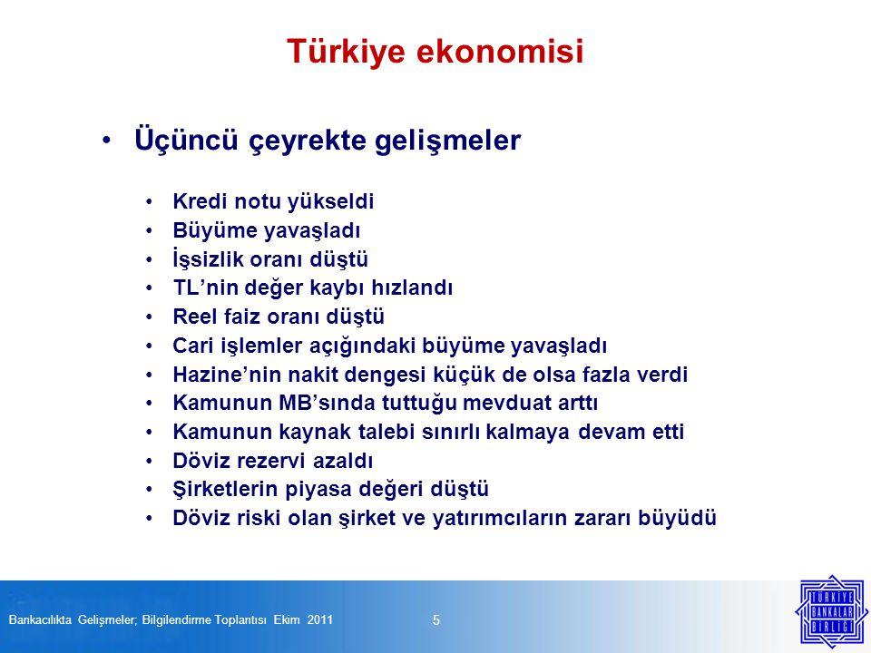 26 Bankacılıkta Gelişmeler; Bilgilendirme Toplantısı Ekim 2011 Sermaye yeterliliği ve karlılık; G-20 ve Türkiye