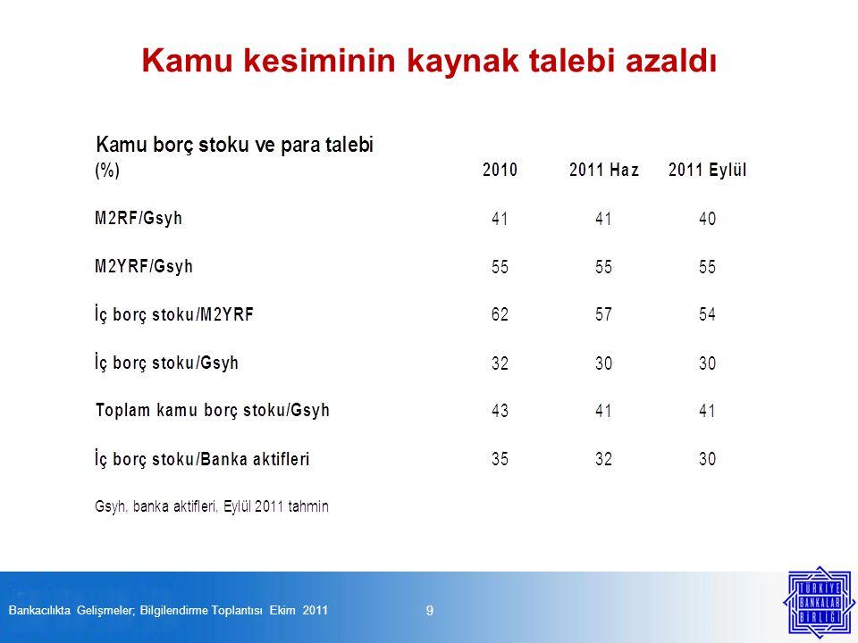 9 Bankacılıkta Gelişmeler; Bilgilendirme Toplantısı Ekim 2011 Kamu kesiminin kaynak talebi azaldı