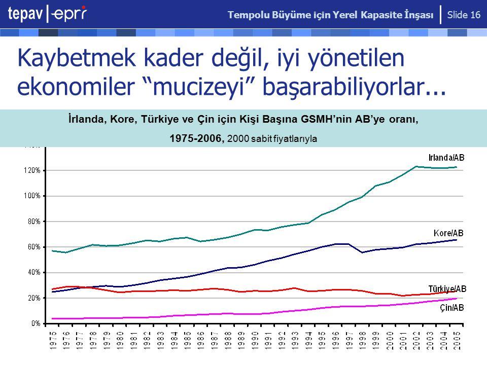 """Tempolu Büyüme için Yerel Kapasite İnşası Slide 16 Kaybetmek kader değil, iyi yönetilen ekonomiler """"mucizeyi"""" başarabiliyorlar... İrlanda, Kore, Türki"""