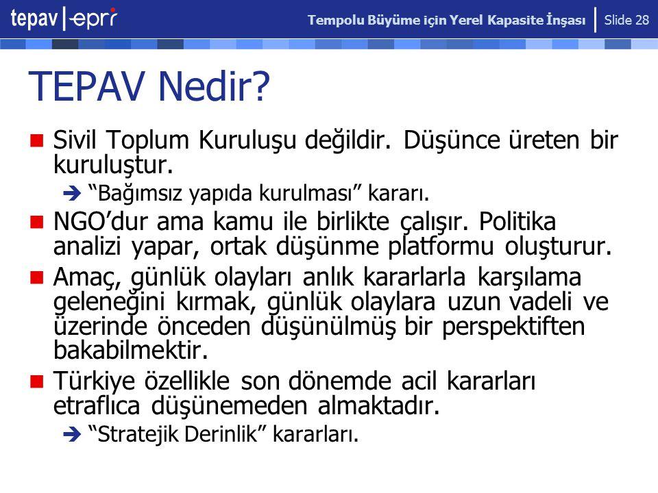 Tempolu Büyüme için Yerel Kapasite İnşası Slide 28 TEPAV Nedir.