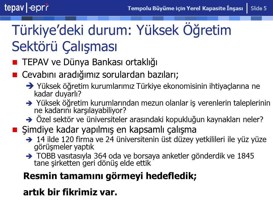 Tempolu Büyüme için Yerel Kapasite İnşası Slide 5 Türkiye'deki durum: Yüksek Öğretim Sektörü Çalışması TEPAV ve Dünya Bankası ortaklığı Cevabını aradığımız sorulardan bazıları;  Yüksek öğretim kurumlarımız Türkiye ekonomisinin ihtiyaçlarına ne kadar duyarlı.