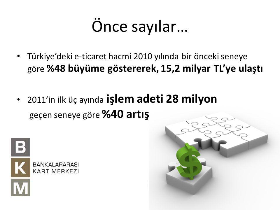 Önce sayılar… Türkiye'deki e-ticaret hacmi 2010 yılında bir önceki seneye göre %48 büyüme göstererek, 15,2 milyar TL'ye ulaştı 2011'in ilk üç ayında işlem adeti 28 milyon geçen seneye göre %40 artış
