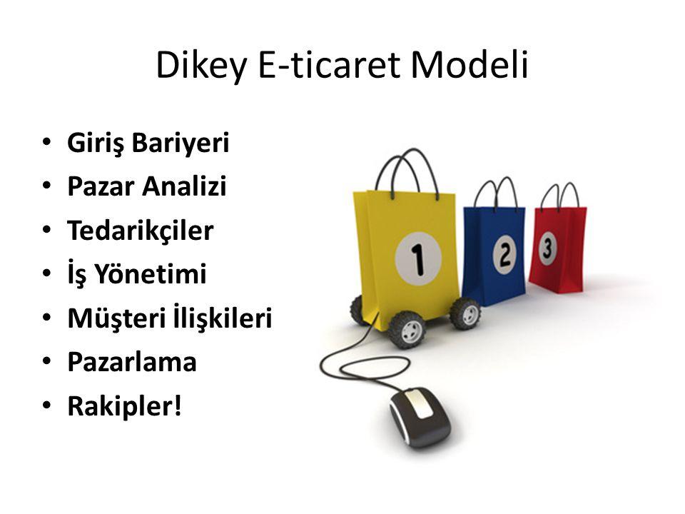 Dikey E-ticaret Modeli Giriş Bariyeri Pazar Analizi Tedarikçiler İş Yönetimi Müşteri İlişkileri Pazarlama Rakipler!
