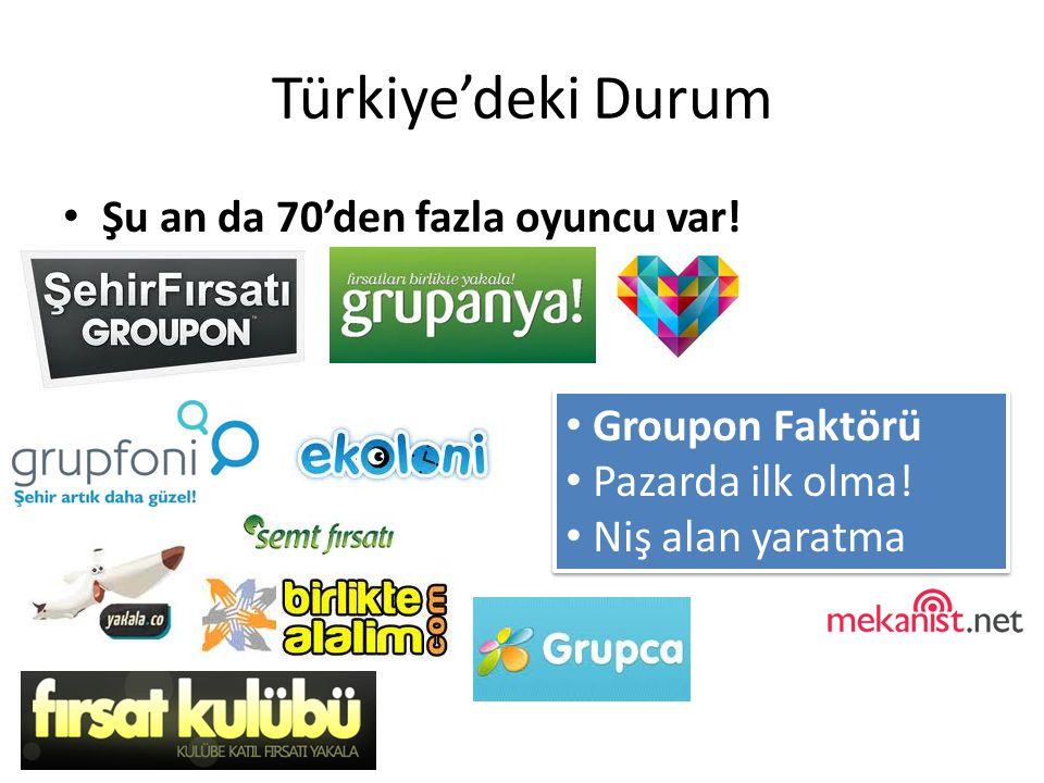 Türkiye'deki Durum Şu an da 70'den fazla oyuncu var.