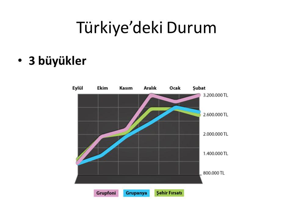 Türkiye'deki Durum 3 büyükler