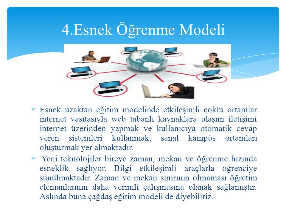  Esnek uzaktan eğitim modelinde etkileşimli çoklu ortamlar internet vasıtasıyla web tabanlı kaynaklara ulaşım iletişimi internet üzerinden yapmak ve
