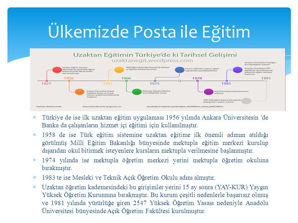  Türkiye de ise ilk uzaktan eğitim uygulaması 1956 yılında Ankara Üniversitesin 'de Banka da çalışanların hizmet içi eğitimi için kullanılmıştır.  1