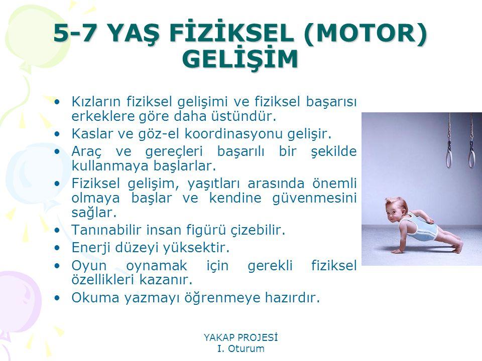 YAKAP PROJESİ I. Oturum 5-7 YAŞ FİZİKSEL (MOTOR) GELİŞİM Kızların fiziksel gelişimi ve fiziksel başarısı erkeklere göre daha üstündür. Kaslar ve göz-e