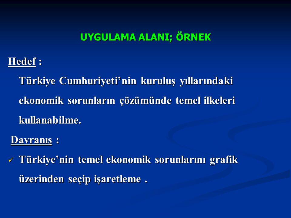 UYGULAMA ALANI; ÖRNEK Hedef : Türkiye Cumhuriyeti'nin kuruluş yıllarındaki ekonomik sorunların çözümünde temel ilkeleri kullanabilme. Türkiye Cumhuriy